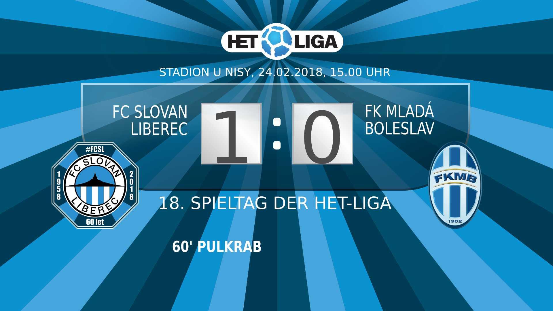 Erfolgreiche Heimpremiere ohne viel Gegenwehr - 1:0 gegen den FK Mladá Boleslav